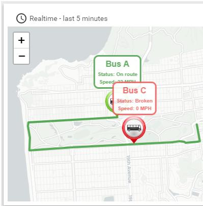 IoT GPS Aufzeichnung