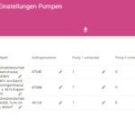IoT Pumpen Steuerung Cloud